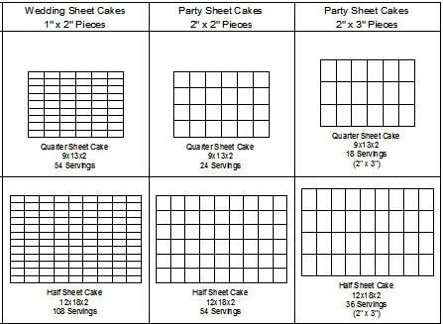 Wedding Cake Serving Chart.Cake Servings Chart Sweet Celebrations Llc Colorado Custom Cakes